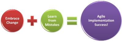 The Agile Success Algorithm